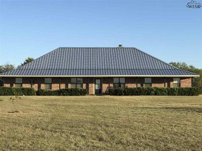 Clay County Single Family Home Active-Contingency: 796 Kinta Trail