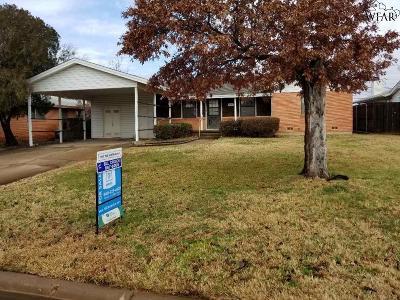 Wichita Falls TX Single Family Home For Sale: $55,000