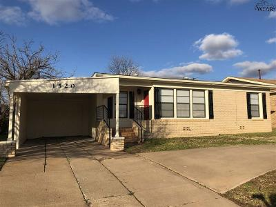 Wichita Falls Single Family Home Active W/Option Contract: 1520 Hursh Avenue
