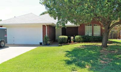 Wichita Falls TX Single Family Home Active W/Option Contract: $149,000