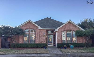 Wichita Falls TX Single Family Home Active W/Option Contract: $168,000