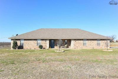 Wichita Falls TX Single Family Home Active-Contingency: $230,000