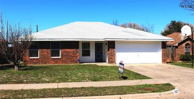 Single Family Home Active W/Option Contract: 5203 Northview Drive