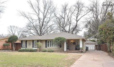 Archer County, Baylor County, Clay County, Jack County, Throckmorton County, Wichita County, Wise County Single Family Home For Sale: 2417 Farington Road