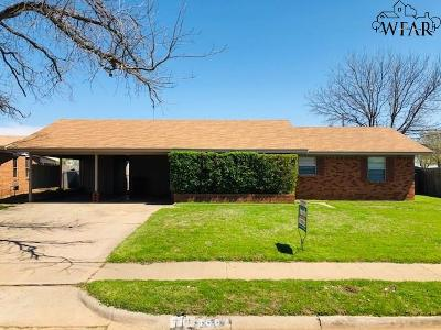 Wichita Falls Single Family Home Active-Contingency: 4667 University Avenue