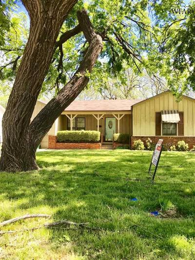Wichita Falls TX Single Family Home For Sale: $74,900