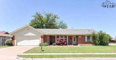 Wichita Falls Single Family Home Active-Contingency: 1306 Oakhurst Drive