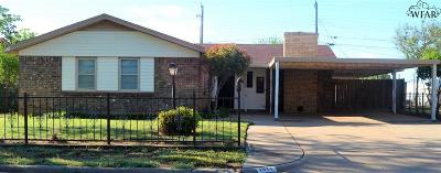 Burkburnett Single Family Home For Sale: 1021 Jewel Avenue
