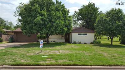 Wichita Falls TX Single Family Home Active W/Option Contract: $125,000