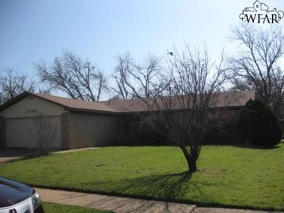 Wichita Falls TX Single Family Home Active W/Option Contract: $63,000