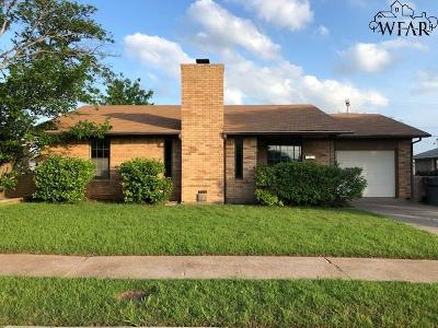 Wichita Falls TX Single Family Home Active W/Option Contract: $65,000
