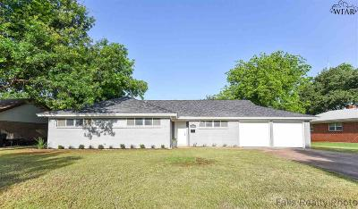 Wichita Falls TX Single Family Home For Sale: $167,500