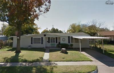 Wichita Falls TX Single Family Home Active W/Option Contract: $79,900