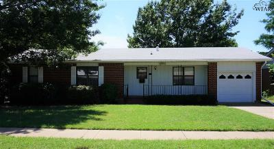 Rental For Rent: 5040 Lindale Drive