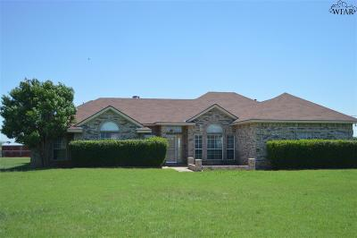 Clay County Single Family Home For Sale: 8400 State Highway 79 North