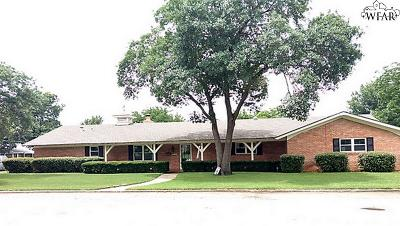 Clay County Single Family Home For Sale: 916 W South Drive