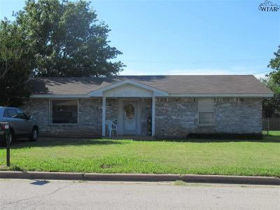 Wichita Falls Single Family Home Active W/Option Contract: 1214 Sun Valley Dr