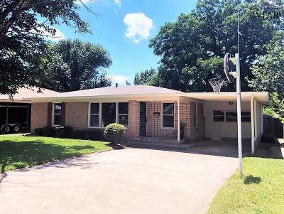 Wichita Falls TX Single Family Home Active W/Option Contract: $114,500