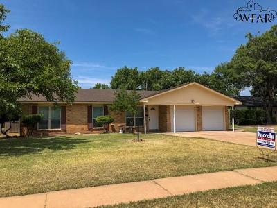 Wichita Falls TX Single Family Home Active W/Option Contract: $139,500