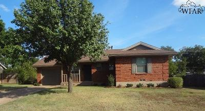 Wichita Falls TX Rental For Rent: $975