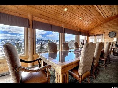 Park City Single Family Home For Sale: 1793 Lower Cove Rd #27