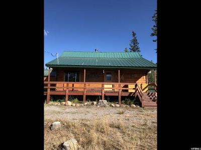 Single Family Home For Sale: 6949 S Cedar Hollow Dr