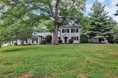Chesterfield County Single Family Home For Sale: 2032 Buford Road