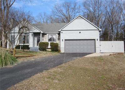 Farmville Single Family Home For Sale: 1809 Timberline Drive