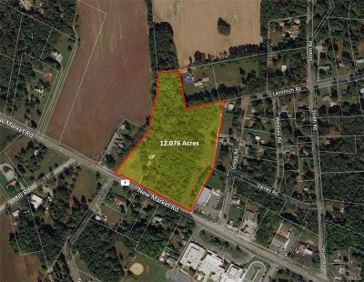 Henrico Commercial For Sale: 2482 New Market Road