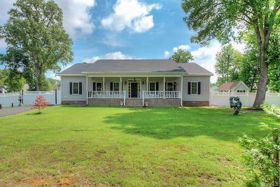 Glen Allen Single Family Home For Sale: 1982 Mountain Road