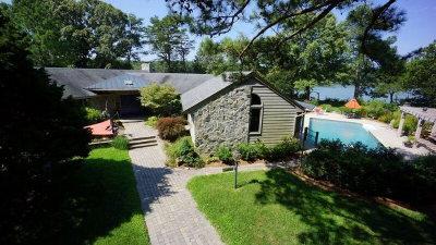 Accomack County, Northampton County Single Family Home For Sale: 8470 Creek St