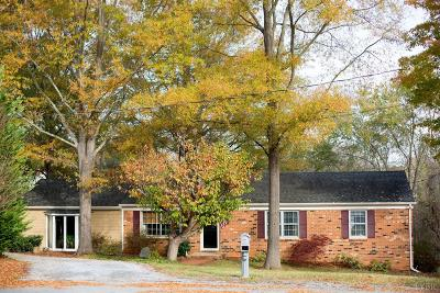 Lynchburg County Single Family Home Contingent/Show: 2 Valorie Court