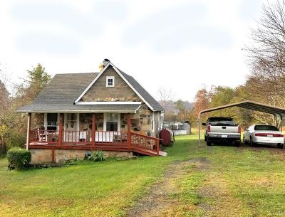 Campbell County Single Family Home For Sale: 450 Cabin Field Road