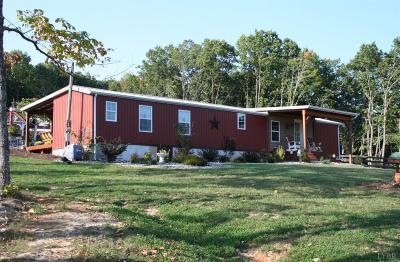 Bedford County Single Family Home For Sale: 1076 Bobblett Gap Road