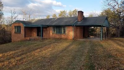 Campbell County Single Family Home For Sale: 431 Blue Ridge Lane