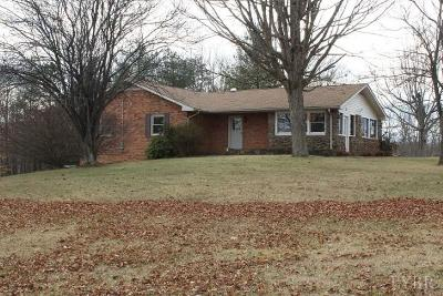 Campbell County Single Family Home Contingent/Show: 264 Peaksview Drive
