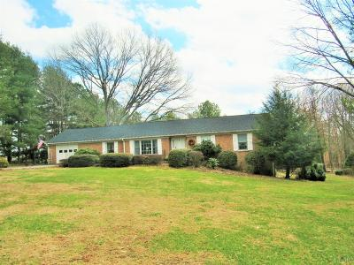 Amherst Single Family Home Contingent/Show: 432 Christian Springs Road