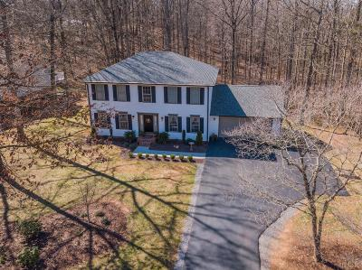 Forest Single Family Home Contingent/Show: 733 Lake Vista Drive
