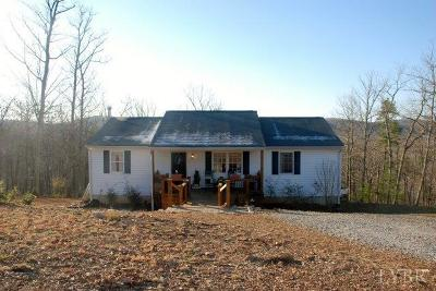 Campbell County Single Family Home For Sale: 470 Nighthawk Road