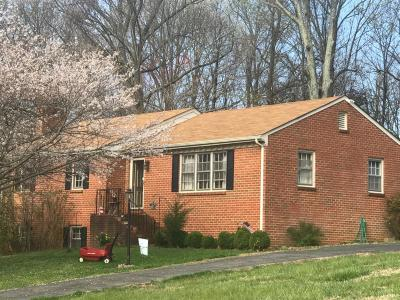 Single Family Home For Sale: 111 Frederick Dr