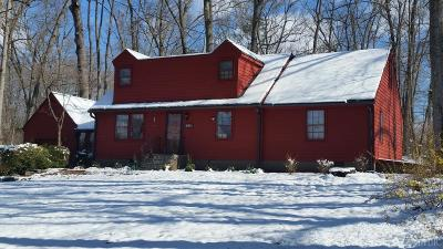 Campbell County Single Family Home For Sale: 1141 Timberlake Drive