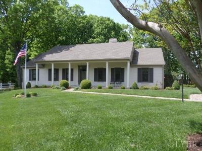 Campbell County Single Family Home For Sale: 1117 Farfields Drive