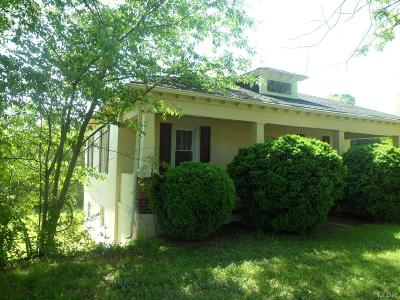 Amherst Single Family Home For Sale: 964 Patrick Henry Highway
