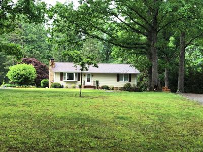 Bedford Single Family Home For Sale: 1306 Gills Road