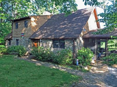 Bedford Single Family Home For Sale: 1149 Lankford Mill Road