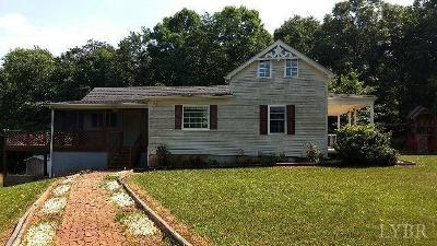 Bedford County Single Family Home For Sale: 1729 Goggin Ford Road
