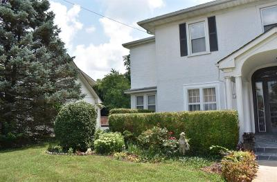 Lynchburg County Single Family Home For Sale: 3470 Fort Ave