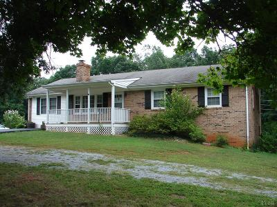 Single Family Home For Sale: 1700 Purdum Mill Road