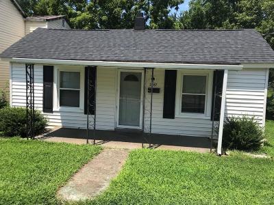 Lynchburg Single Family Home For Sale: 2267 Otey Street