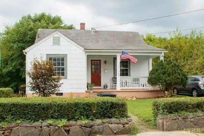 Lynchburg Single Family Home For Sale: 713 Cabell Street